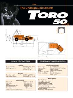 Sandvik TORO 50 Plus Specifications Machine Market
